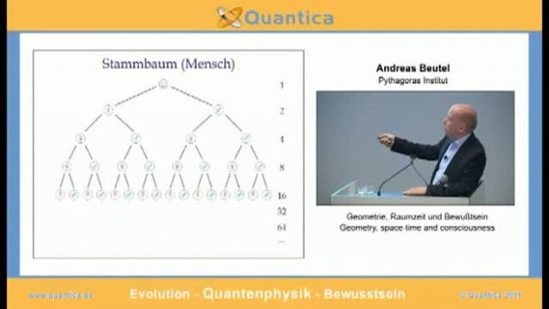 Geometrie, Raumzeit und Bewustsein - Andreas Beutel